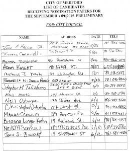 city council list